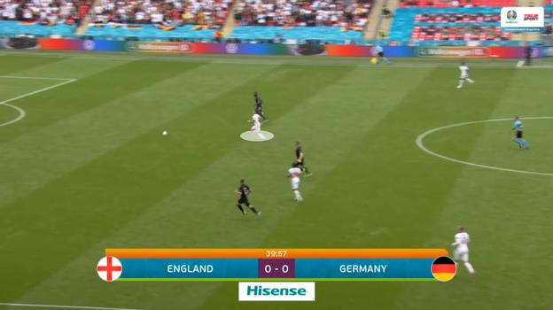 Англия скопировала схему Германии, довела еедоизнеможения ипрошла дальше. Месть Саутгейта удалась