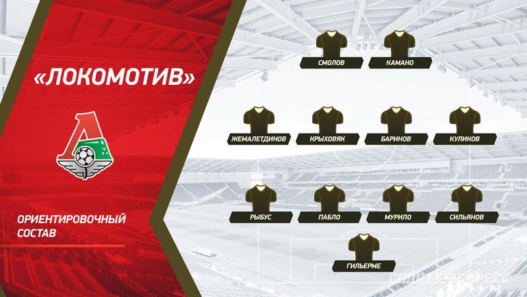 «Локомотив»: ориентировочный состав. Фото «СЭ»