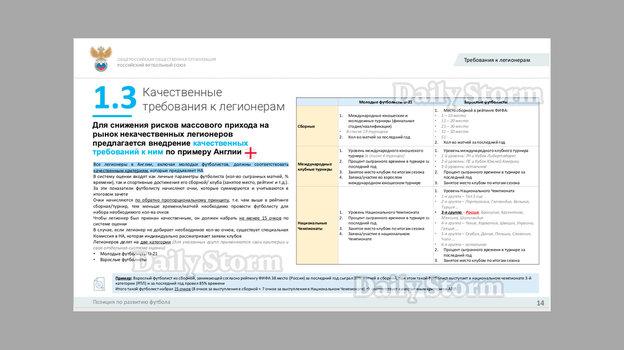 Доклад РФС овозможной отмене лимита налегионеров вРПЛ.