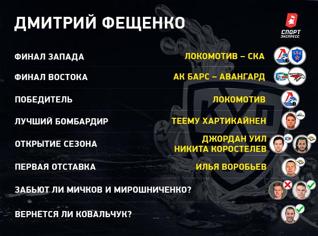 """Прогнозы авторов """"СЭ"""". Фото """"СЭ"""""""