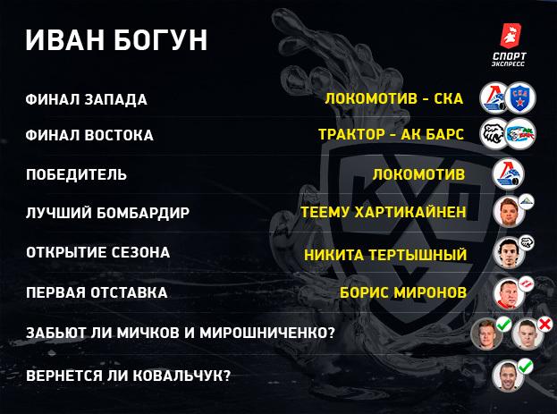 """Прогнозы авторов «СЭ»: Иван Богун. Фото """"СЭ"""""""