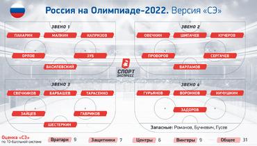 Россия наОлимпиаде-2022.