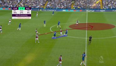 Полузащитник «Челси» Сауль ошибается свыбором позиции вцентре поля.