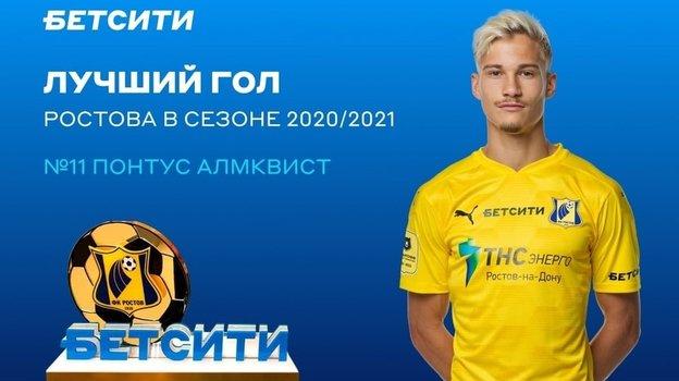 Награду БЕТСИТИ залучший гол «Ростова» всезоне-2020/21 получил Понтус Альмквист.
