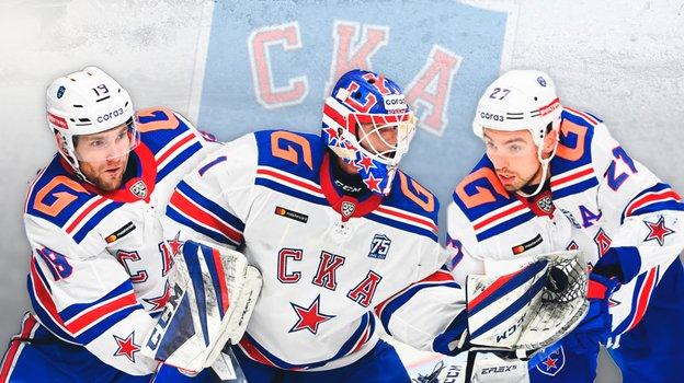 СКА подписал контракт сМикко Лехтоненом, зарплаты СКА 2021-22, зарплаты КХЛ, потолок зарплат КХЛ
