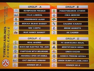 Вчера. Барселона. Результаты жеребьевки 1-го группового турнира Евролиги Фото AFP