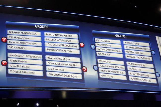 Четверг. Монако. Результаты жеребьевки группового турнира Лиги чемпионов. Фото AFP