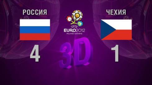 3D-голы. Россия - Чехия