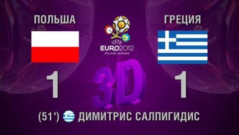 3D-голы. Польша - Греция