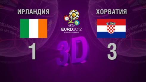 3D-голы. Ирландия - Хорватия