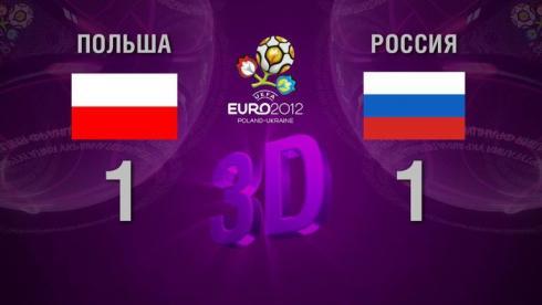 3D-голы. Польша - Россия