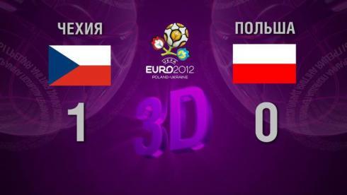 3D-голы. Чехия - Польша