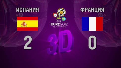 3D-голы. Испания - Франция