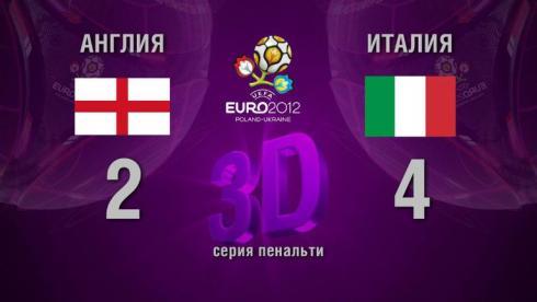 3D-голы. Англия - Италия