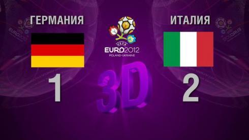 3D-голы. Германия - Италия