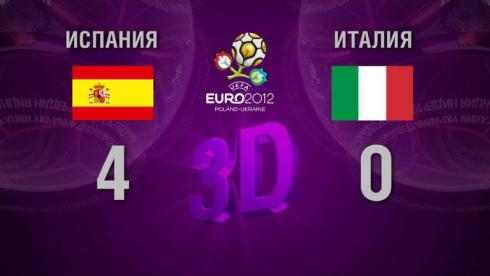 3D-голы. Испания - Италия