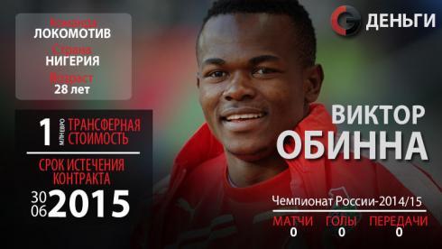 Свободные агенты РФПЛ-2015: Виктор Обинна