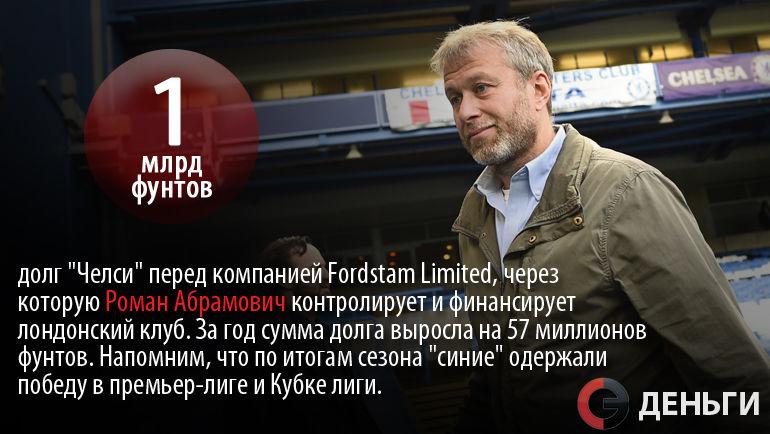 "Роман АБРАМОВИЧ. Фото ""СЭ"""