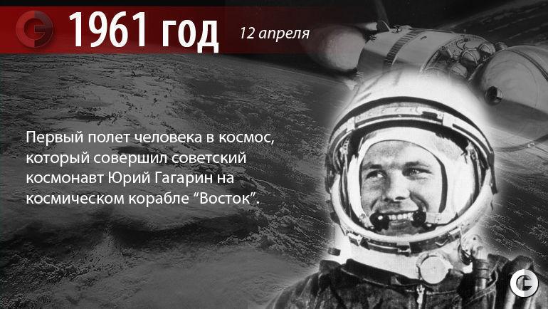 Первый полет человека в космос.