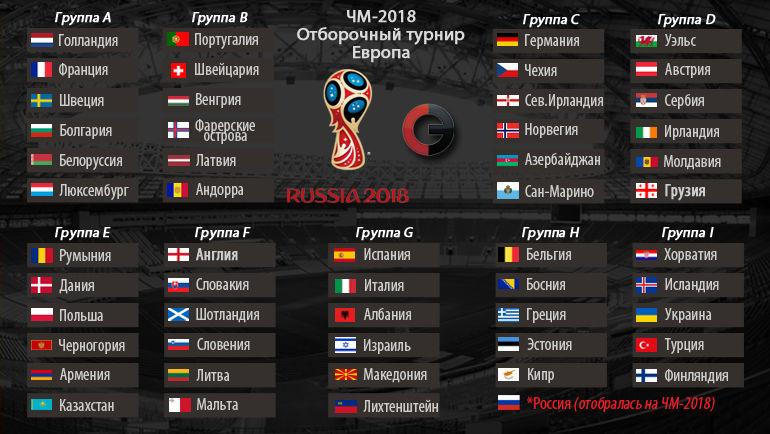Чемпионат мира по футболу 2018 отборочный турнир европы