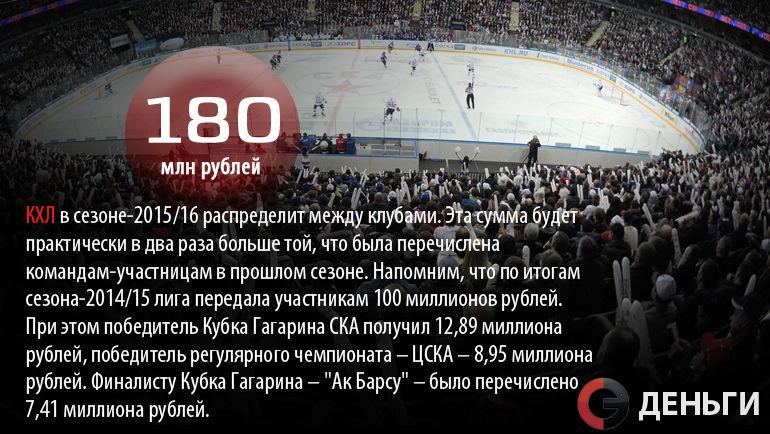 """Деньги недели: бюджет """"Локомотива"""" в 2015 году менее 100 миллионов евро Фото """"СЭ"""""""