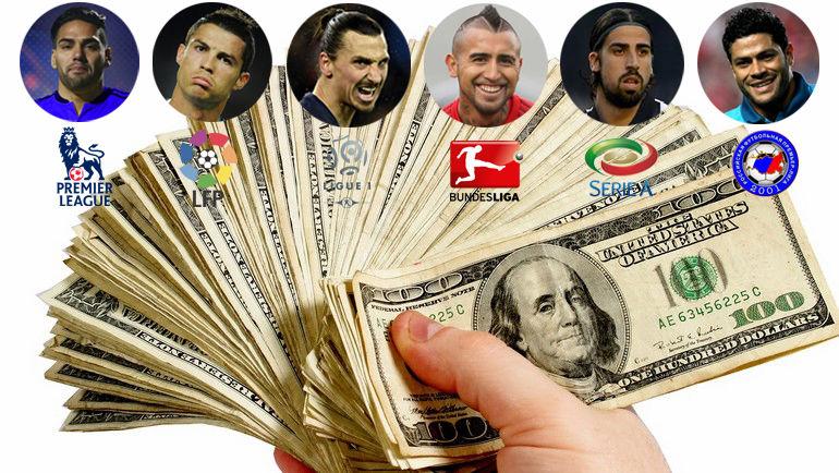 """Деньги играют в футбол?  Кто был бы чемпионом, если бы все решала стоимость составов Фото """"СЭ"""""""