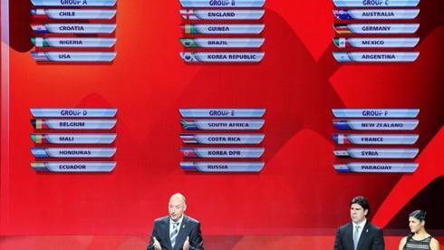 Юношеская сборная России сыграет с Коста-Рикой, КНДР и ЮАР на ЧМ-2015