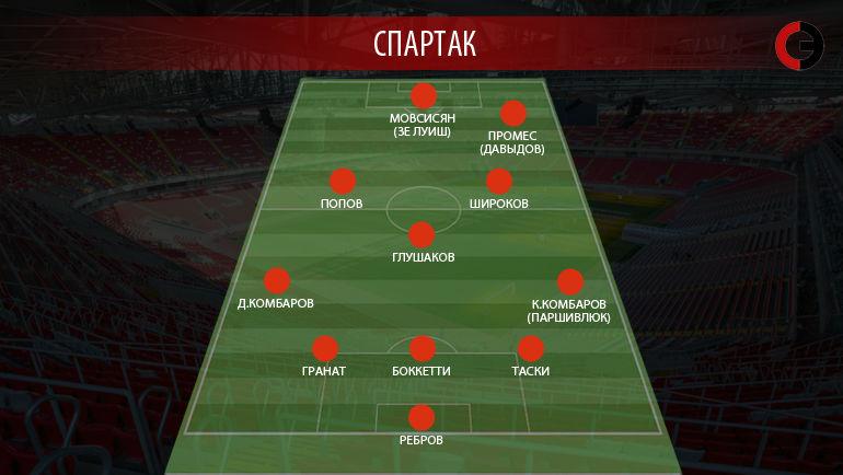 ЦСКА играет в спартаковский футбол