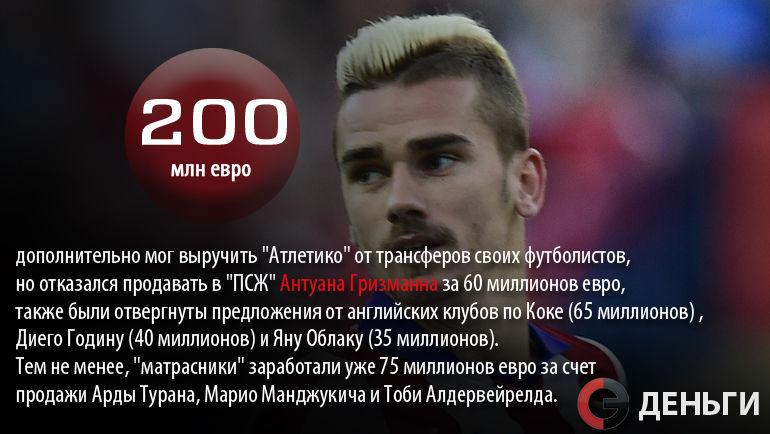 """Футболисты """"Атлетико"""" пользуются повышенным спросом на трансферном рынке. Фото """"СЭ"""""""