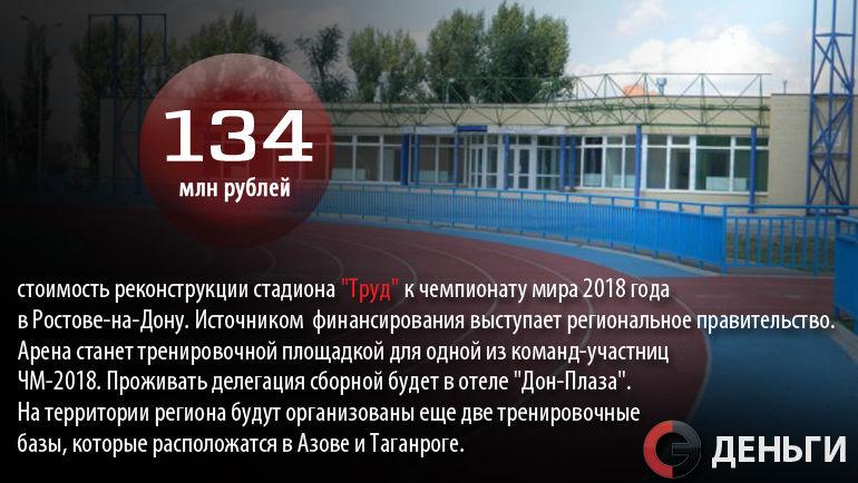 "Стадион ""Труд"" в Ростове-на-Дону. Фото ""СЭ"""
