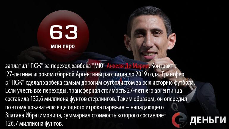 """Анхель Ди МАРИЯ. Фото """"СЭ"""""""