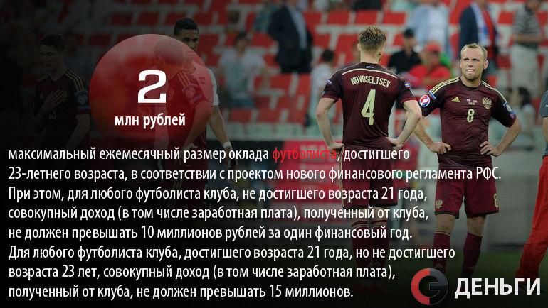 """В российском футболе собираются ввести потолок зарплат. Фото """"СЭ"""""""
