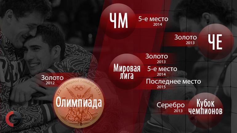"""Российский волейбол: три года после Лондона. Фото """"СЭ"""""""
