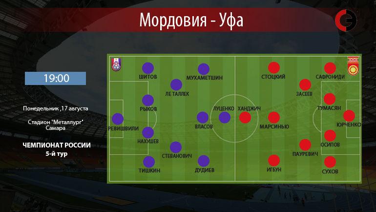 """""""Мордовия"""" vs """"Уфа"""". Фото """"СЭ"""""""