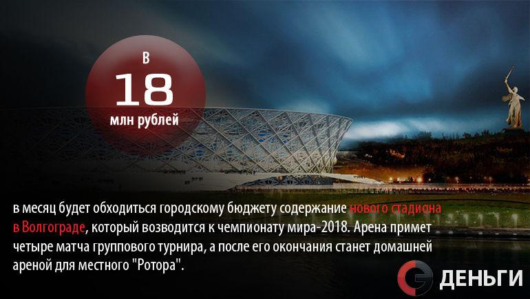 """Стадион к ЧМ-2018 в Волгограде. Фото """"СЭ"""""""
