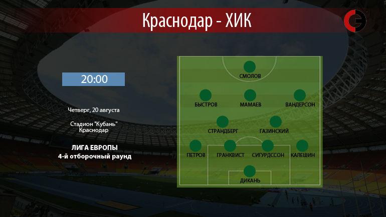 """Краснодар"" vs ХИК. Фото ""СЭ"""