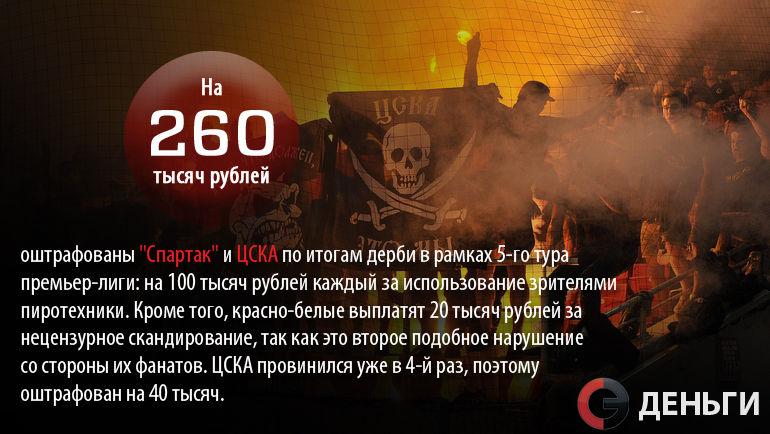 """""""Спартак"""" и ЦСКА оштрафованы по итогам дерби. Фото """"СЭ"""""""