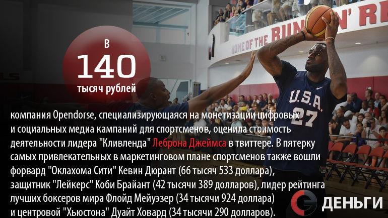 """Леброн ДЖЕЙМС - самый дорогой спортсмен в твиттере. Фото """"СЭ"""""""