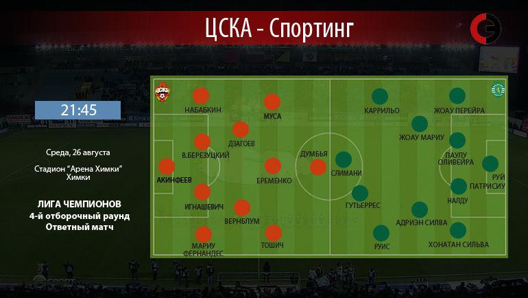 """ЦСКА vs """"Спортинг"""". Фото """"СЭ"""""""