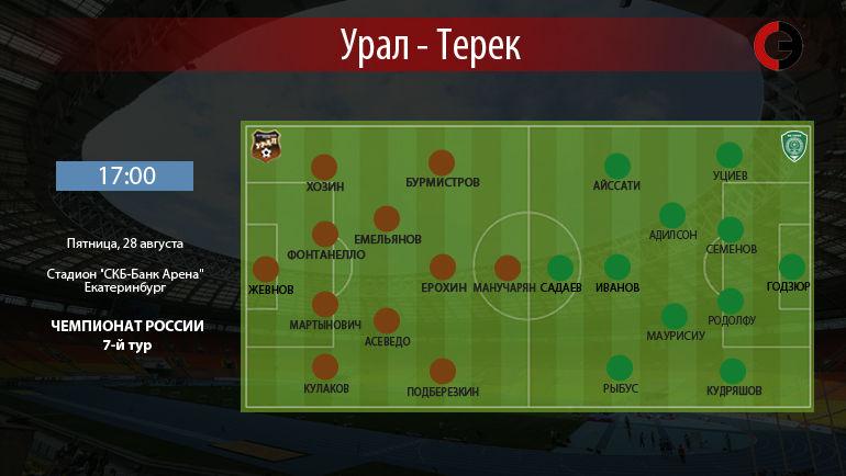 """""""Урал"""" vs """"Терек"""". Фото """"СЭ"""""""