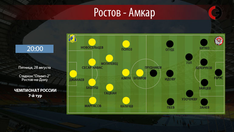 """Ростов"" vs ""Амкар"". Фото ""СЭ"""