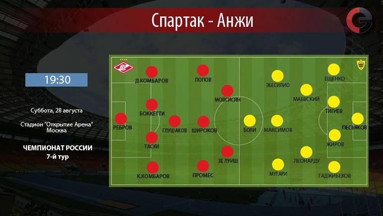 """Спартак"" vs ""Анжи"". Фото ""СЭ"""