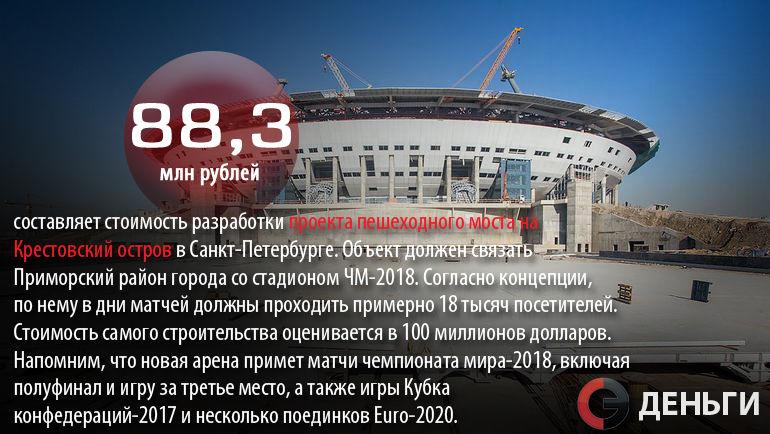 """88 миллионов рублей на мост для стадиона в Санкт-Петербурге. Фото """"СЭ"""""""