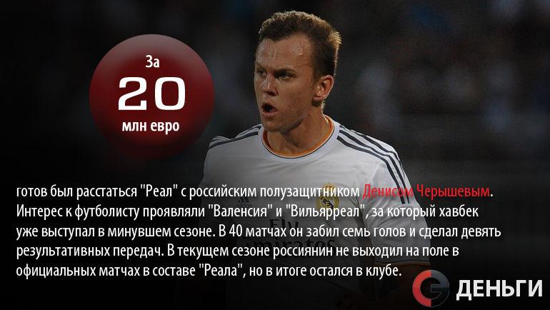 """""""Реал"""" был готов продать Дениса ЧЕРЫШЕВА в другой клуб. Фото """"СЭ"""""""