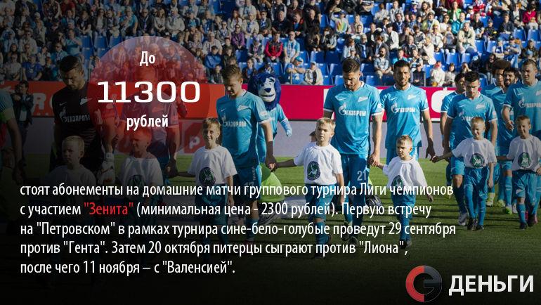 "Билеты на матч ""Зенита"" в Лиге чемпионов. Фото ""СЭ"""
