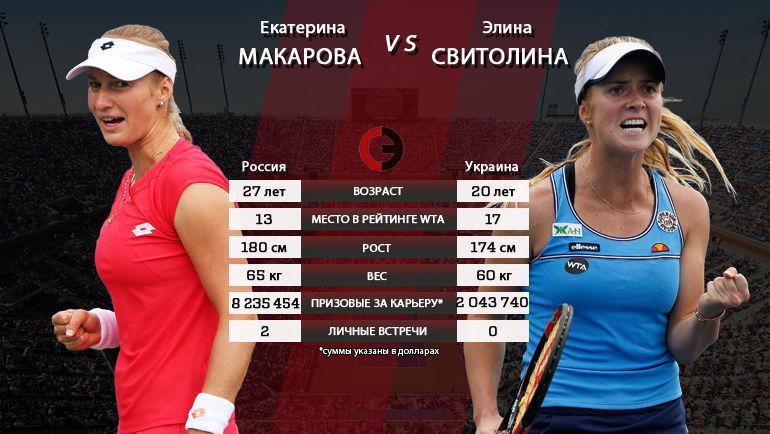 Екатерина МАКАРОВА и Элина СВИТОЛИНА. Фото REUTERS