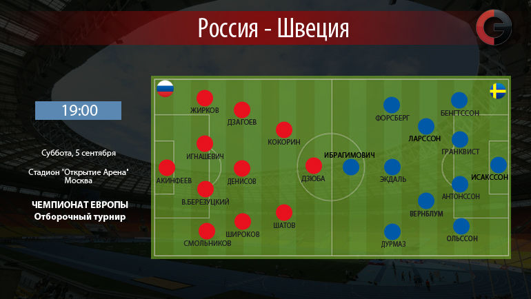 "Россия vs Швеция. Фото ""СЭ"""