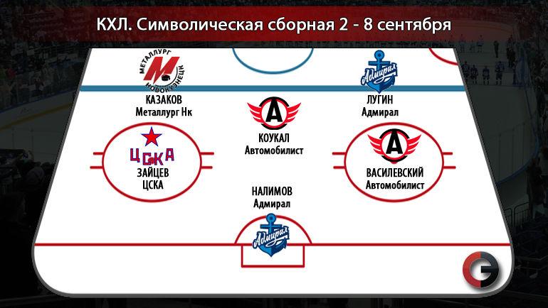 """Символическая сборная КХЛ 2 - 8 сентября. Фото """"СЭ"""""""