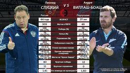 Леонид СЛУЦКИЙ vs Андре ВИЛЛАШ-БОАШ.