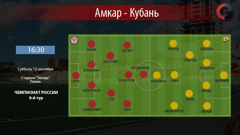"""""""Амкар"""" vs """"Кубань"""". Фото """"СЭ"""""""